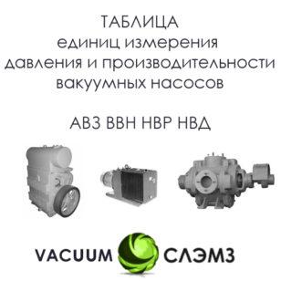 единицы измерения вакуумв и производительности вакуумных насосов