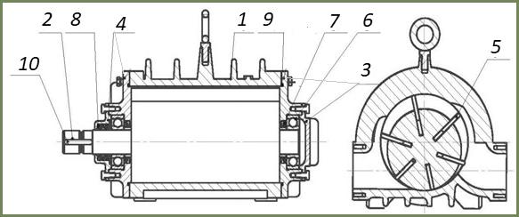 Конструкция и устройство вакуумного насоса К0 505 ассенизатора в разрезе
