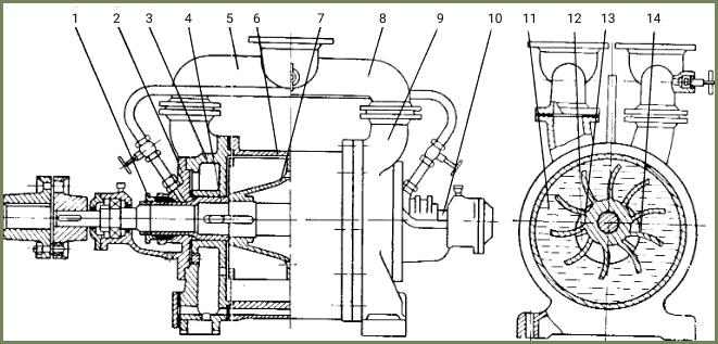 Устройство вакуум-насоса РМК