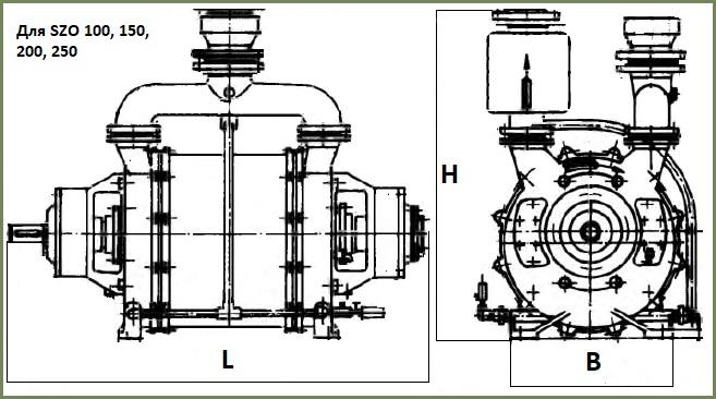 Размеры водокольцевого насоса СЗО Сигма
