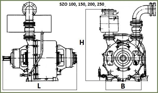 Габариты ротационного вакуумного насоса типа SZO